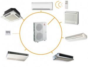 multi_split climatisation